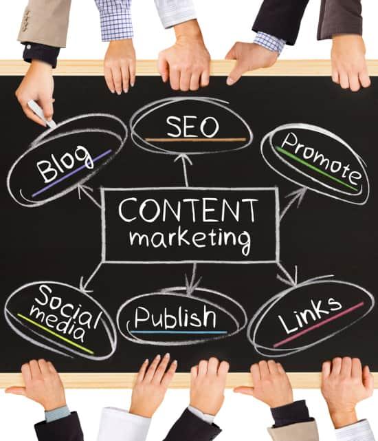 Beneficios del marketing de contenidos para tu empresa