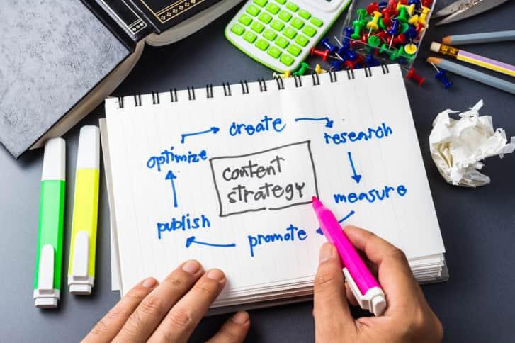 Plan Editorial y marketing de contenidos