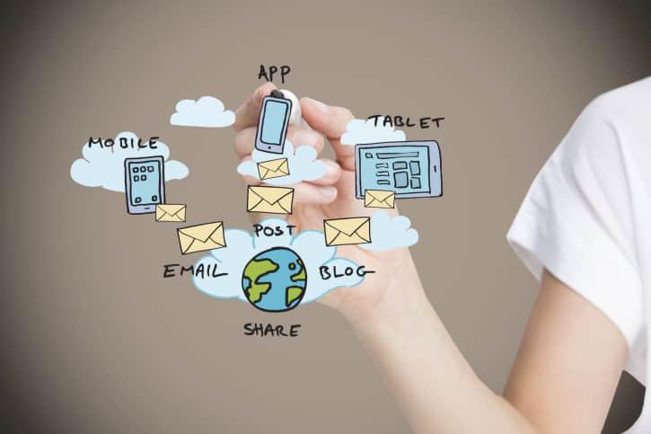 Apps de mensajería instantánea, mejora la atención al cliente