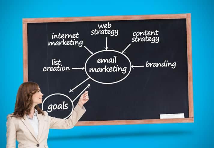 Email marketing y sus retos para el futuro