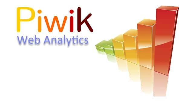 analitica web piwik