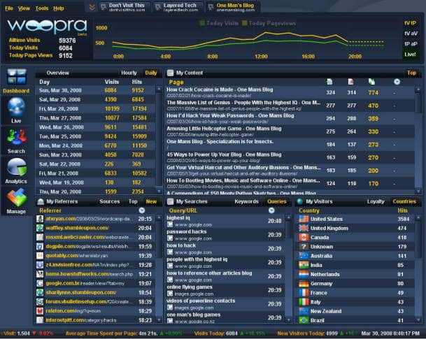 analitica web woopra
