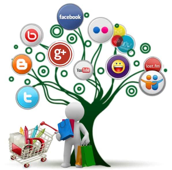 Redes sociales como estrategia de venta con Social Commerce