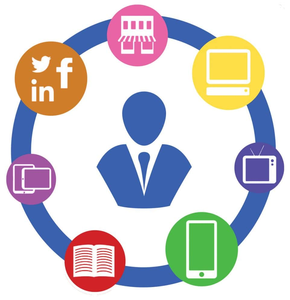 ¿Qué es Omni-Channel Marketing?