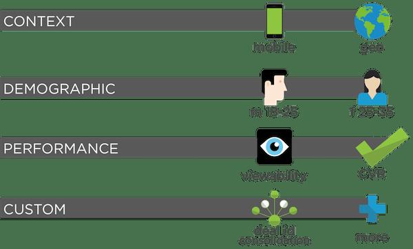 ¿Qué son los curated marketplaces?