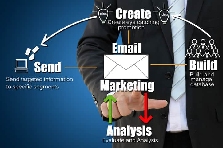 usuarios inactivos en e-mail marketing