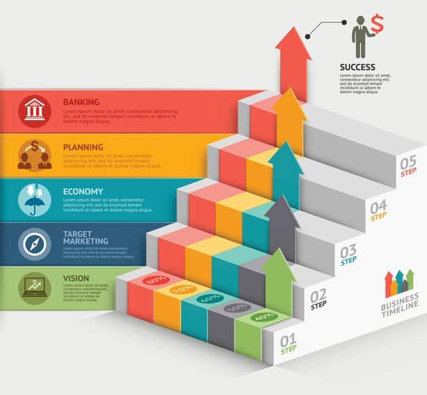 Consejos para crear una infografía creativa