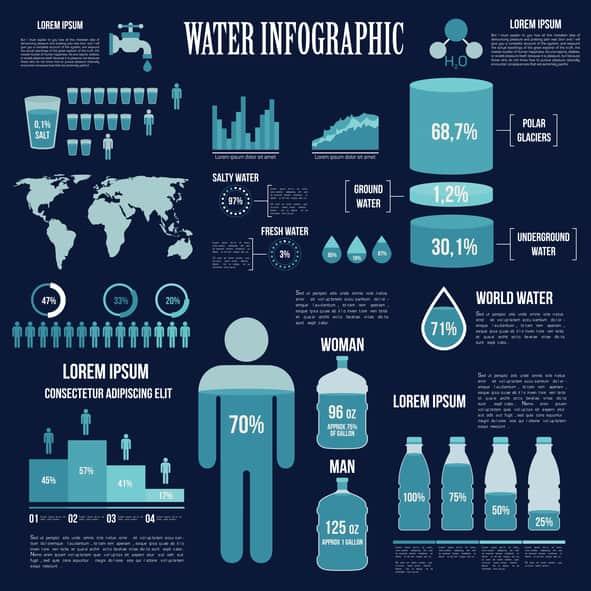crear una infografía impactante