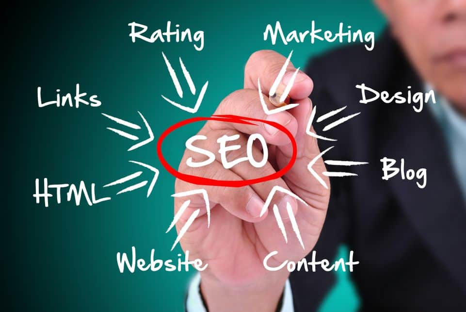 Estrategia de SEO en Inbound Marketing