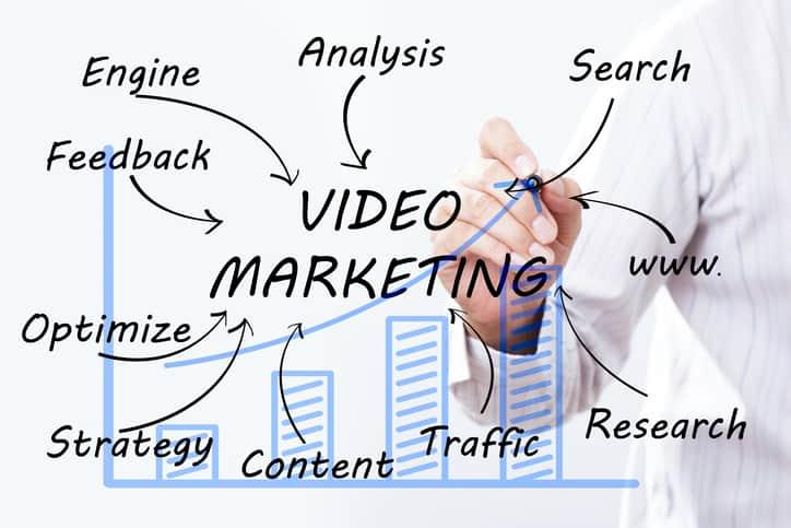 Planifica tu estrategia de vídeo online