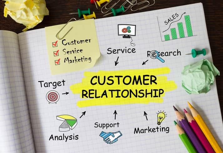 soluciones CRM en marketing