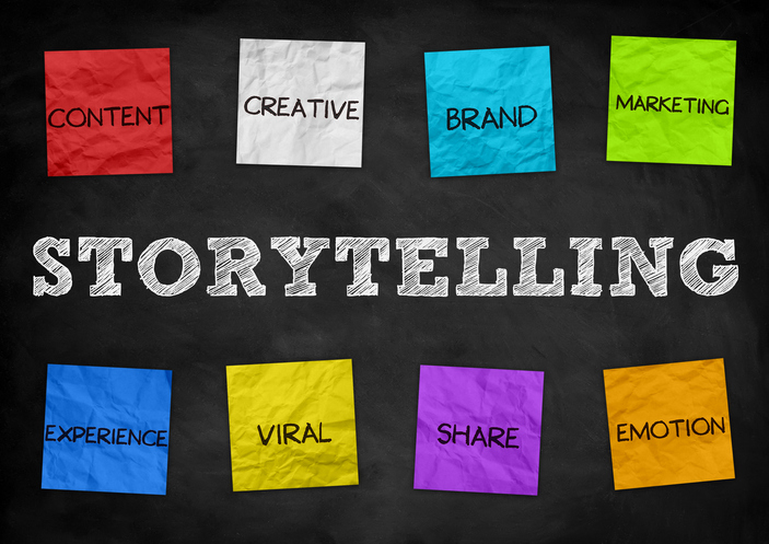 Storytelling en mobile marketing